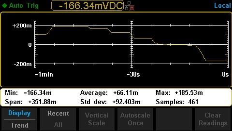 SDM3045X
