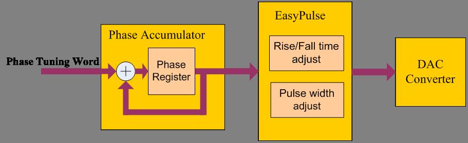 Easypulse-0