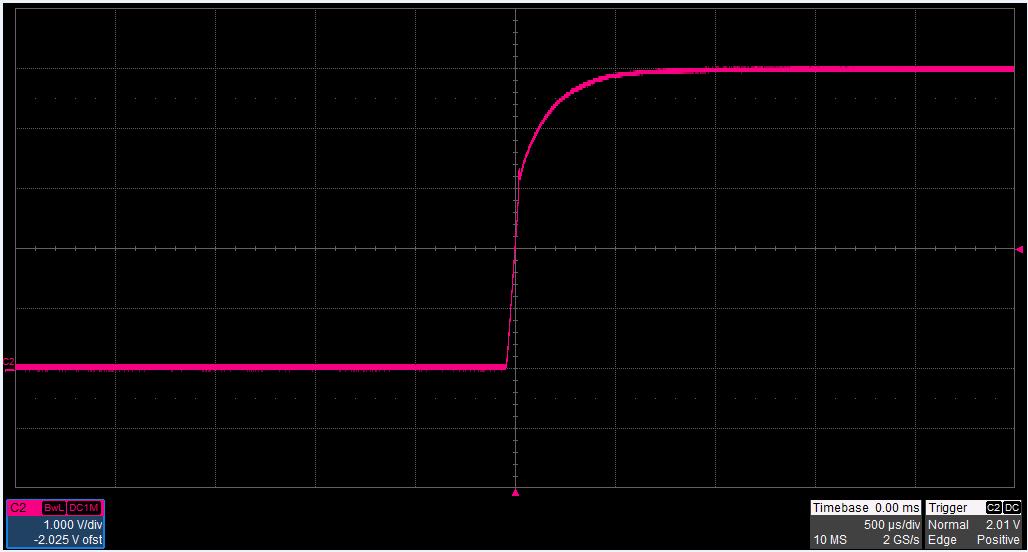 低電圧オーバーシュート