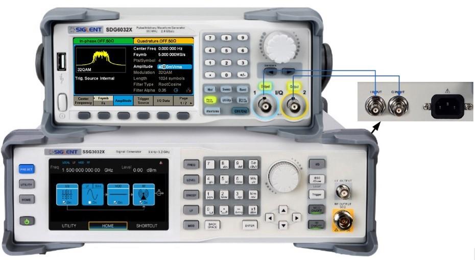 SDG6000Xをベースバンドソースとして使用した外部IQ変調